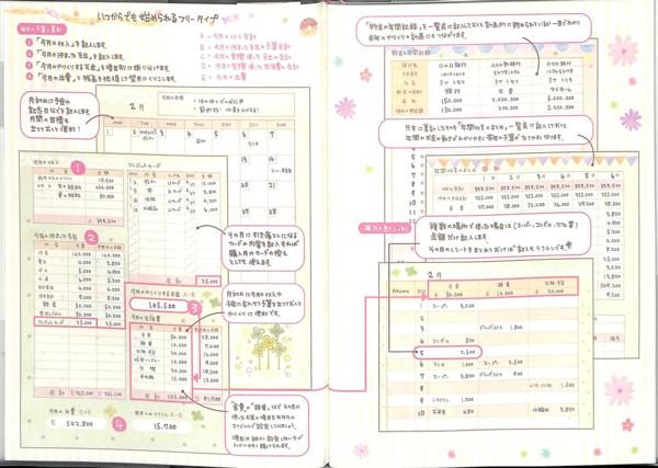 もん・A5サイズの簡単家計簿のページ案内