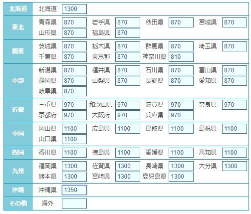 先払:配達日、配達時間帯指定便の都道府県別料金表